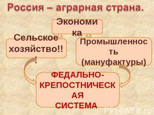 Россия – аграрная страна. Экономика Сельское хозяйство!!! Промышленность (мануфа