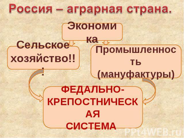 Россия – аграрная страна. Экономика Сельское хозяйство!!! Промышленность (мануфактуры) ФЕДАЛЬНО-КРЕПОСТНИЧЕСКАЯ СИСТЕМА
