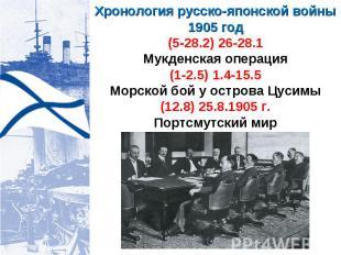 Хронология русско-японской войны 1905 год (5-28.2) 26-28.1 Мукденская операция (