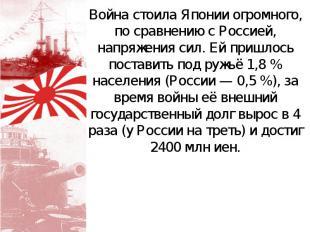 Война стоила Японии огромного, по сравнению с Россией, напряжения сил. Ей пришло