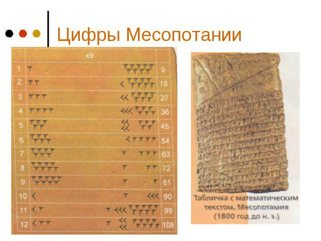 Цифры Месопотании