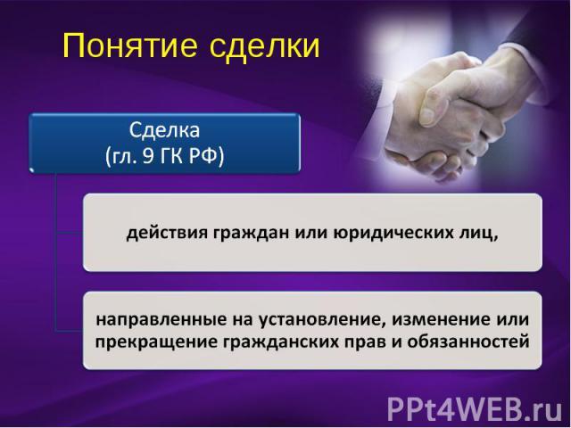 Понятие сделки Сделка (гл. 9 ГК РФ) действия граждан или юридических лиц, направленные на установление, изменение или прекращение гражданских прав и обязанностей