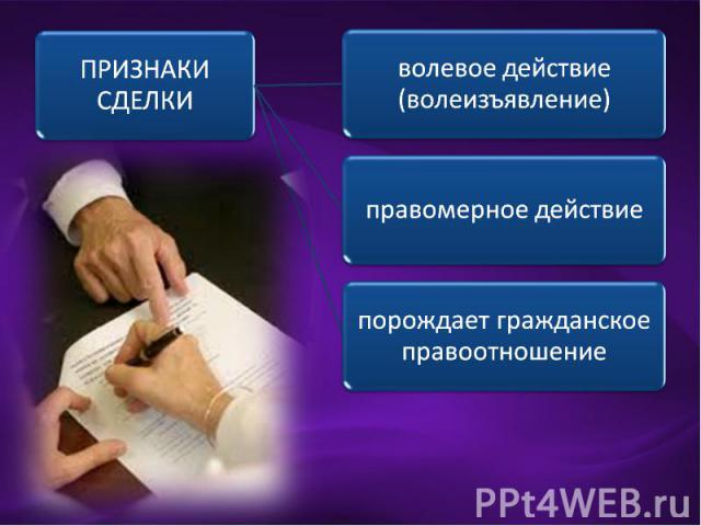 ПРИЗНАКИ СДЕЛКИ волевое действие (волеизъявление) правомерное действие порождает гражданское правоотношение