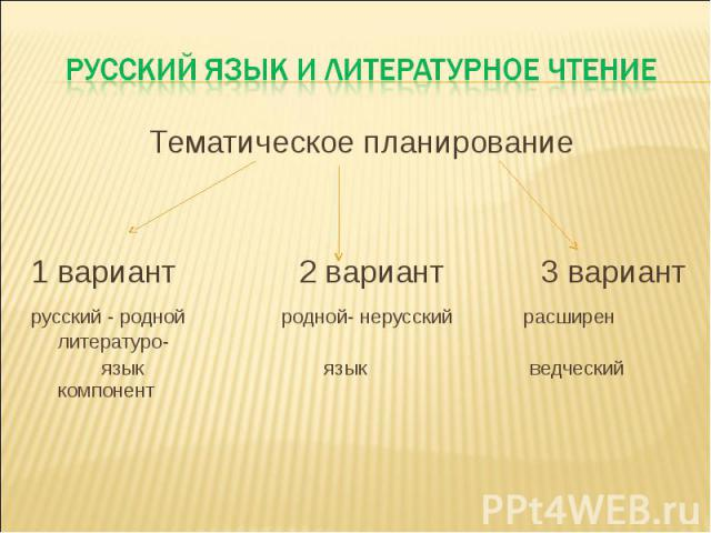Русский язык и литературное чтениеТематическое планирование 1 вариант 2 вариант 3 вариант русский - родной родной- нерусский расширен литературо- язык язык ведческий компонент