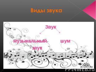 Виды звука Звук музыкальный шум звук
