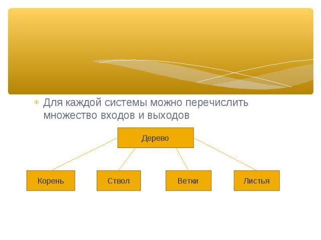 Для каждой системы можно перечислить множество входов и выходов
