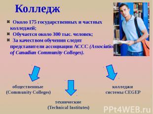 Колледж Около 175 государственных и частных колледжей; Обучается около 300 тыс.