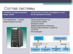 Состав системы