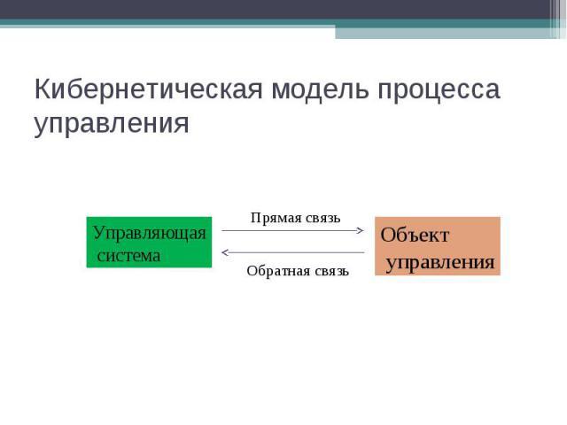 Кибернетическая модель процесса управления