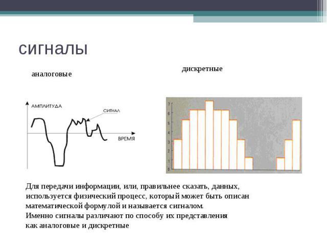 сигналыДля передачи информации, или, правильнее сказать, данных, используется физический процесс, который может быть описан математической формулой и называется сигналом. Именно сигналы различают по способу их представления как аналоговые и дискретные