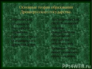 Основные теории образования Древнерусского государства.Норманнская Основатели го
