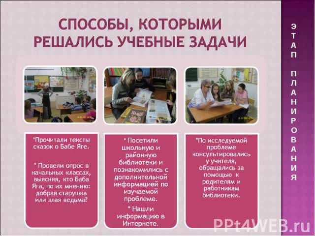 СПОСОБЫ, КОТОРЫМИ РЕШАЛИСЬ УЧЕБНЫЕ ЗАДАЧИ*Прочитали тексты сказок о Бабе Яге. * Провели опрос в начальных классах, выясняя, кто Баба Яга, по их мнению: добрая старушка или злая ведьма? * Посетили школьную и районную библиотеки и познакомились с допо…