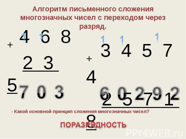 Алгоритм письменного сложения многозначных чисел с переходом через разряд.- Какой основной принцип сложения многозначных чисел?