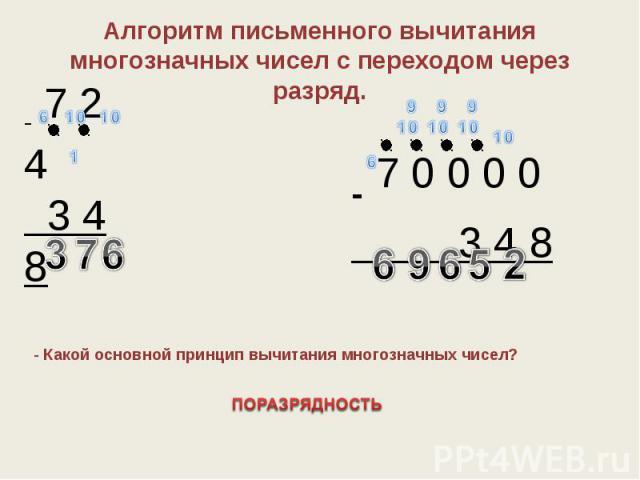 Алгоритм письменного вычитания многозначных чисел с переходом через разряд.- Какой основной принцип вычитания многозначных чисел?