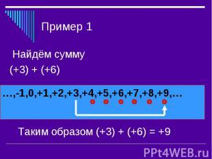 Пример 1 Найдём сумму (+3) + (+6) Таким образом (+3) + (+6) = +9