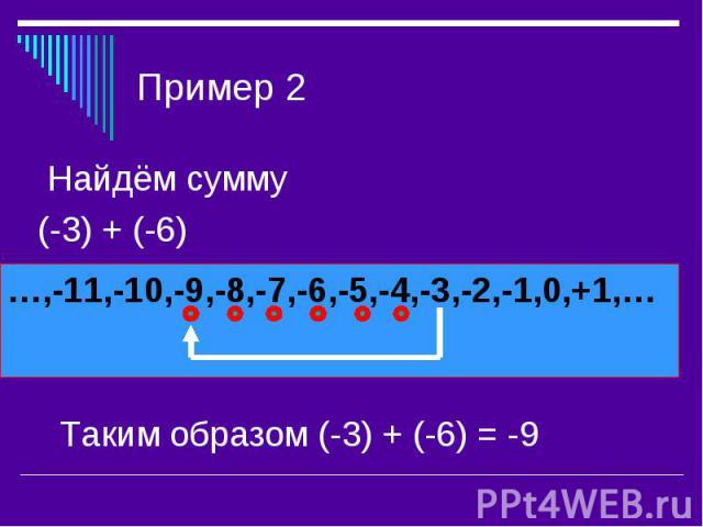 Пример 2 Найдём сумму (-3) + (-6) Таким образом (-3) + (-6) = -9