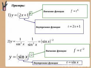 Примеры: Внешняя функция Внутренняя функция Внешняя функция Внутренняя функция
