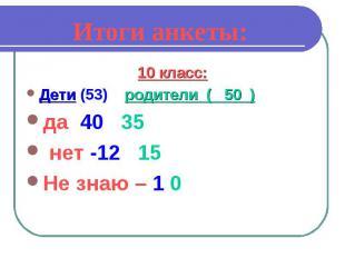 Итоги анкеты: 10 класс: Дети (53) родители ( 50 ) да 40 35 нет -12 15 Не знаю –