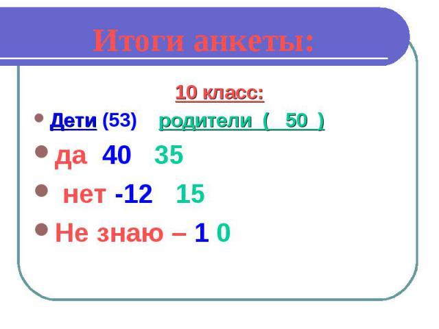 Итоги анкеты: 10 класс: Дети (53) родители ( 50 ) да 40 35 нет -12 15 Не знаю – 1 0