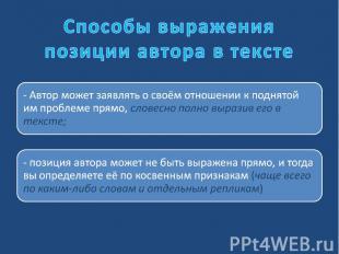 Способы выражения позиции автора в тексте- Автор может заявлять о своём отношени