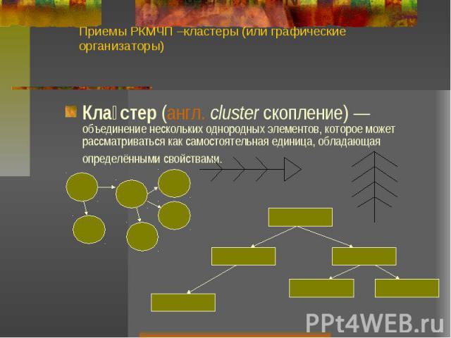 Приемы РКМЧП –кластеры (или графические организаторы)Кла стер (англ. cluster скопление) — объединение нескольких однородных элементов, которое может рассматриваться как самостоятельная единица, обладающая определёнными свойствами.