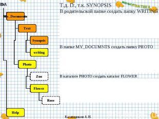 Т.д. D:, т.к. SYNOPSIS В родительской папке создать папку WRITING D:\MY_DOCUMENT