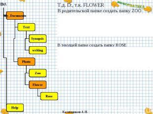 Т.д. D:, т.к. FLOWER В родительской папке создать папку ZOO D:\MY DOCUMENTS\PHOT