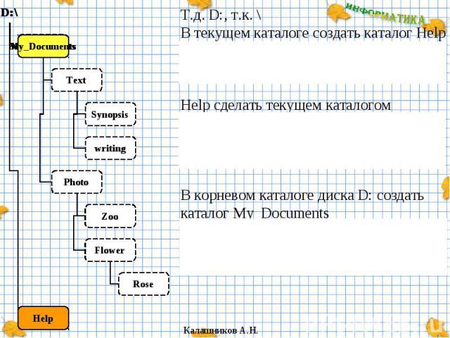 Т.д. D:, т.к. \ В текущем каталоге создать каталог Help D:\>_ md HELP Help сделать текущем каталогом D:\>_ cd HELP D:\HELP>_ В корневом каталоге диска D: создать каталог My_Documents D:\HELP>_ md \MY_DOCUMENTS D:\HELP>_