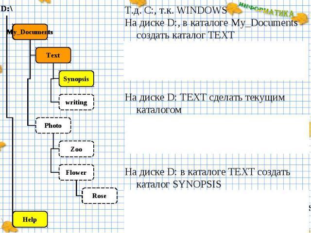 Т.д. С:, т.к. WINDOWS На диске D:, в каталоге My_Documents создать каталог TEXT C:\WINDOWS>_ md D:\MY_DOCUMENTS\TEXT C:\WINDOWS>_ На диске D: TEXT сделать текущим каталогом С:\WINDOWS>_ cd D:\MY DOCUMENTS\TEXT C:\WINDOWS>_ На диске D: в каталоге TEX…