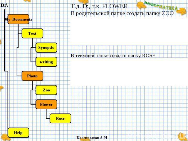 Т.д. D:, т.к. FLOWER В родительской папке создать папку ZOO D:\MY DOCUMENTS\PHOTO\FLOWER>_ md ..\ZOO md \MY DOCUMENTS\PHOTO\ZOO>_ D:\MY DOCUMENTS\PHOTO\FLOWER>_ В текущей папке создать папку ROSE D:\MY DOCUMENTS\PHOTO\FLOWER>_ 1) md ROSE D:\MY DOCUM…