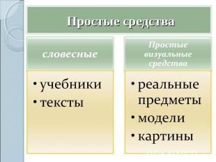 Простые средствасловесные учебники тексты Простые визуальные средства реальные п