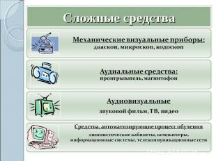 Сложные средства Механические визуальные приборы: диаскоп, микроскоп, кодоскоп А