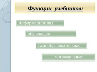 Функции учебников:информационная обучающая самообразовательнаямотивационная