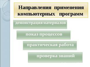 Направления применения компьютерных программ демонстрация материалов показ проце
