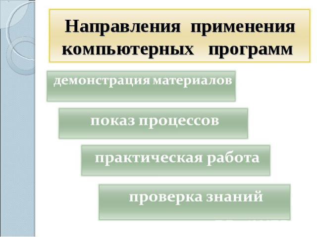 Направления применения компьютерных программ демонстрация материалов показ процессов практическая работа проверка знаний
