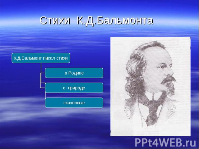 Стихи К.Д.Бальмонта
