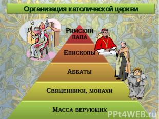 Организация католической церкви