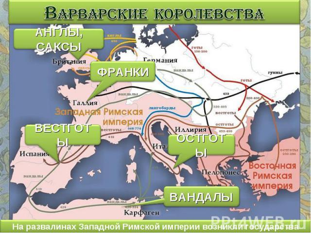 Варварские королевства На развалинах Западной Римской империи возникли государства варваров