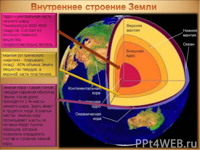 Ядро – центральная часть земного шара. Температура 3000-4000 градусов. Состоит из плотного тяжелого вещества, предположительно железа. Мантия (от греческого «мантия» - покрывало, плащ) . 80% объема Земли. Вещество твердое, в верхней части пластичное…