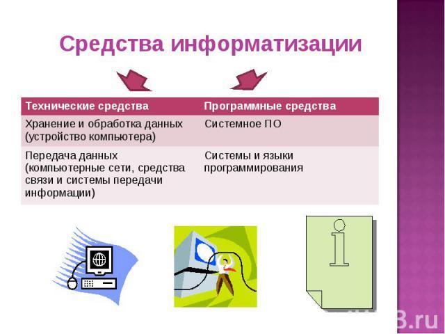 Средства информатизации
