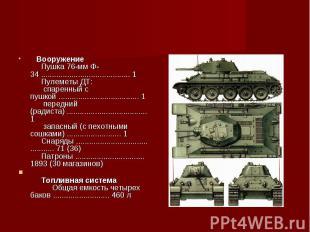 Вооружение Пушка 76-мм Ф-34 .........................................