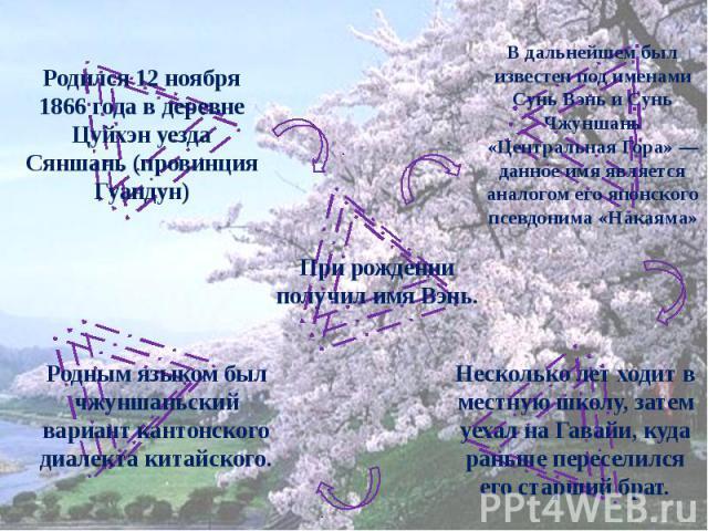 Родился 12 ноября 1866 года в деревне Цуйхэн уезда Сяншань (провинция Гуандун) В дальнейшем был известен под именами Сунь Вэнь и Сунь Чжуншань «Центральная Гора» — данное имя является аналогом его японского псевдонима «Накаяма» Родным языком был чжу…