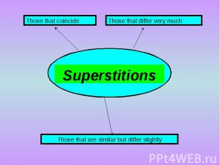 Superstitions Those that coincide Those that differ very much Those that are sim