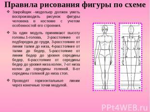 Правила рисования фигуры по схеме Закройщик –модельер должен уметь воспроизводит