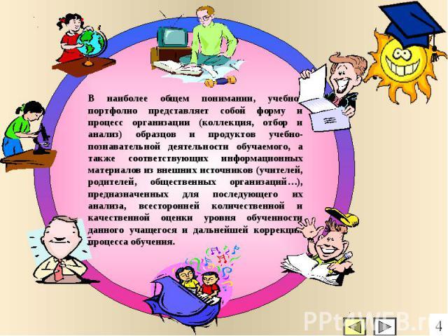 В наиболее общем понимании, учебное портфолио представляет собой форму и процесс организации (коллекция, отбор и анализ) образцов и продуктов учебно-познавательной деятельности обучаемого, а также соответствующих информационных материалов из внешних…