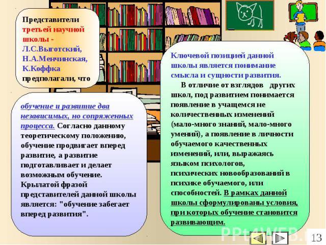 Представители третьей научной школы - Л.С.Выготский, Н.А.Менчинская, К.Коффка предполагали, что обучение и развитие два независимых, но сопряженных процесса. Согласно данному теоретическому положению, обучение продвигает вперед развитие, а развитие …