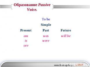Образование Passive Voice.