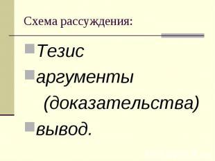 Схема рассуждения: Тезис аргументы (доказательства) вывод.