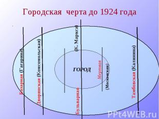 Городская черта до 1924 года