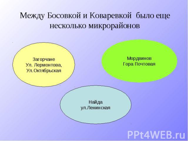 Между Босовкой и Коваревкой было еще несколько микрорайонов